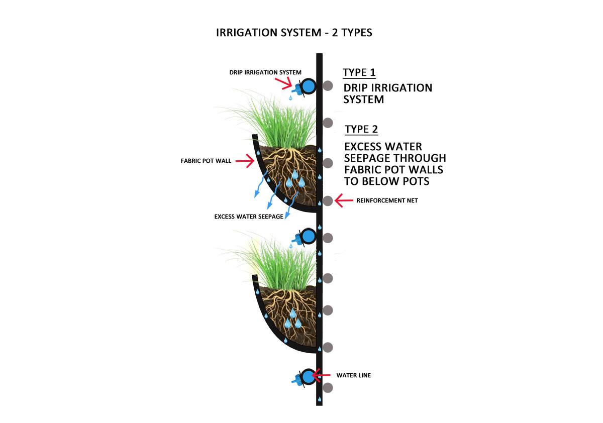 Skygrow Vertical Garden Solutions From Skytech Engineering Sri Lanka